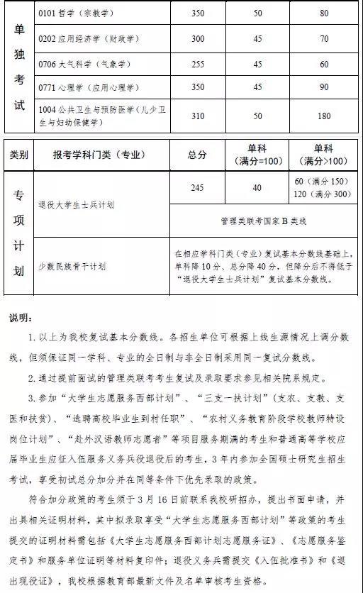 中山大学2018年硕士生入学考试复试资格基本要求