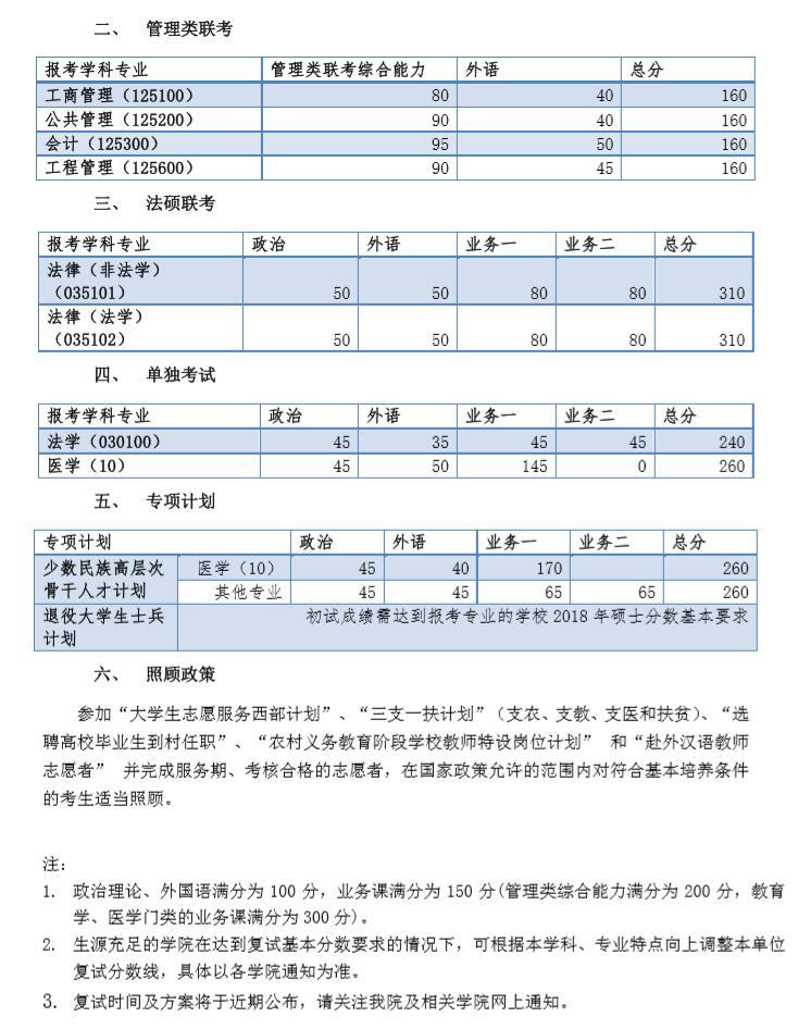 同济大学2018年硕士研究生招生复试基本分数线